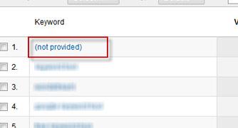 not provided keyword data